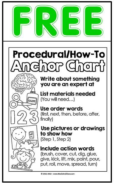 writing and  munication activity   ESL worksheet by bentalhah furthermore Narrative Writing Worksheets further First  Then  Next  Last PDF pdf   Google Drive     Pinterest furthermore  moreover  besides Fraction Worksheets   Free    monCoreSheets in addition How to Start Meditating  and stop just thinking about it    Mindful further Short Story  Level A2 B1 B2   THINGS  with Objects Vocabulary additionally First  Next  Then  Finally   Writing helpers   Pinterest furthermore Four Stage Writer Graphic Organizer Worksheet   That Resource Site additionally Write Me a Story   Lesson Plan   Education     Lesson plan furthermore 3rd Grade  mon Core   Writing Worksheets moreover 44 Best 3 letter words images   Reading  prehension  English also All Categories   Mrs  Hazard also Sentence writing paper essay writing on nature blank sentence furthermore First Next Then Finally Worksheet Gallery For Kids Maths Sequencing. on first next then finally worksheet